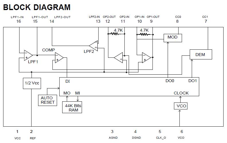 pt2399_block_diagram - DIY Audio CircuitsDIY Audio Circuits