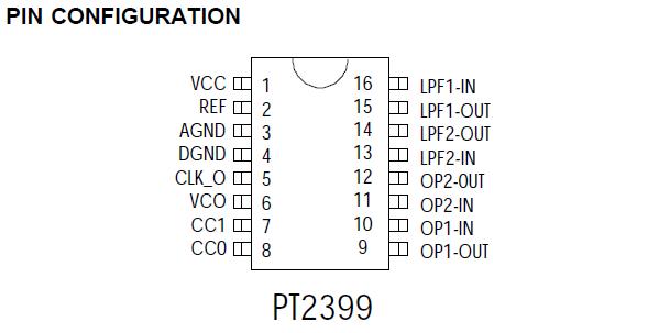 100pc PT2399 Echo Delay IC DIP; PTC Audio Stompbox DIY Princeton Tech Guitar USA